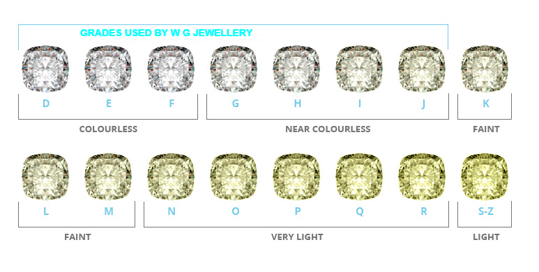 colorchart grade color diamond f page